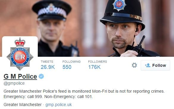 Greater Manchester Police 24 hour Twitter