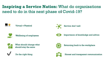 Organisations In COVID-19