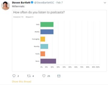 Steven Bartlett