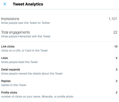 Tweet Analytics